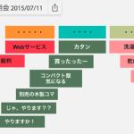 ゆるカフェ朝会#64 歓談メモ(2015/7/11)