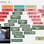 ゆるカフェ朝会#65 歓談メモ(2015/7/25)