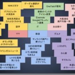 おすすめトーク朝会 歓談メモ(2016/05/14 #83)