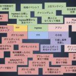 おすすめトーク朝会 歓談メモ(2016/07/23 #87)