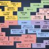 ゆるカフェ朝会#38 歓談メモ(2014/10/4)